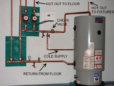 The best solar home heating system featuring a polaris gas for Which heating system is best