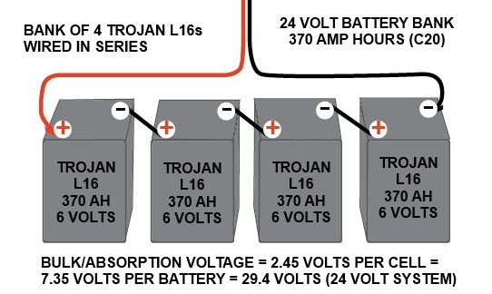 24 volt generator wiring diagram volt battery wiring diagram image: model a wiring diagram with 6 volt generator at sanghur.org