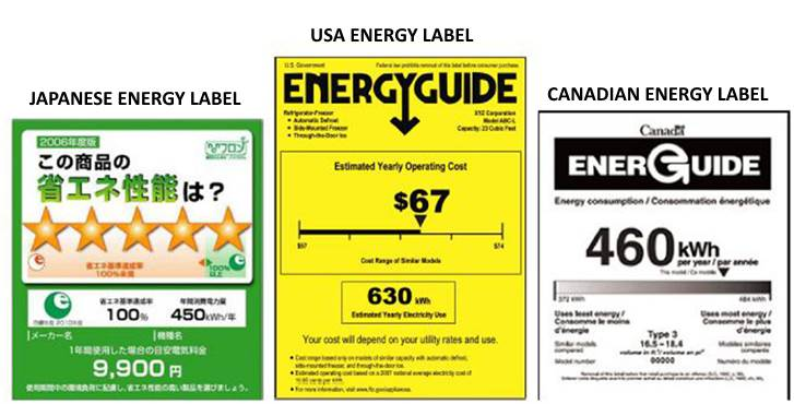 Energy Ratings samples for USA, Canada and Japan