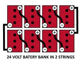 2 strings what voltage should my battery bank be? 12, 24, or 48  at creativeand.co
