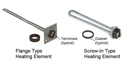 water heating element types
