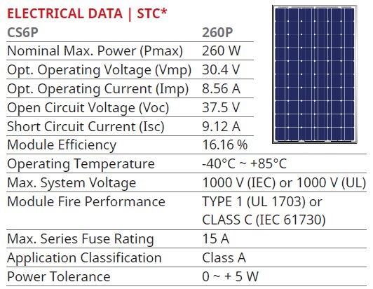 How MPPT solar controllers work