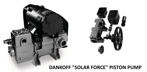 dankoff solar force piston pump